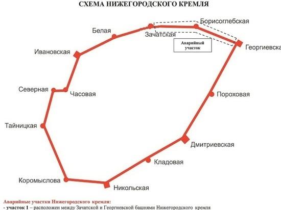 Ползущий склон нижегородского кремля изучат вдоль и поперек