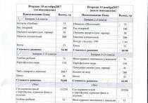 Обедать в школах Нижнего Новгорода стало дороже